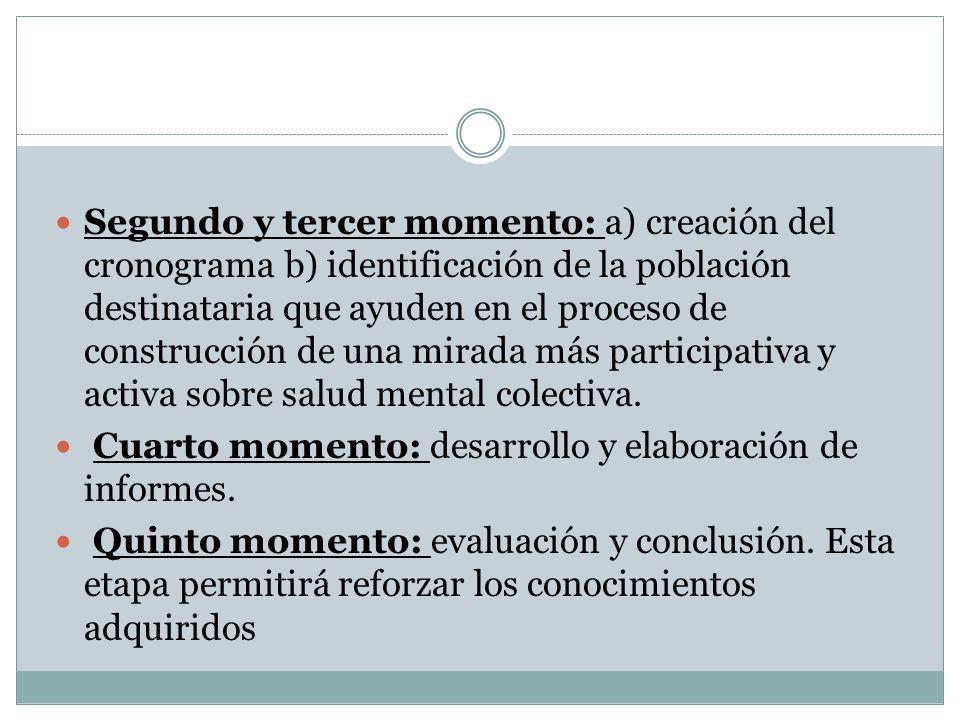 Segundo y tercer momento: a) creación del cronograma b) identificación de la población destinataria que ayuden en el proceso de construcción de una mi