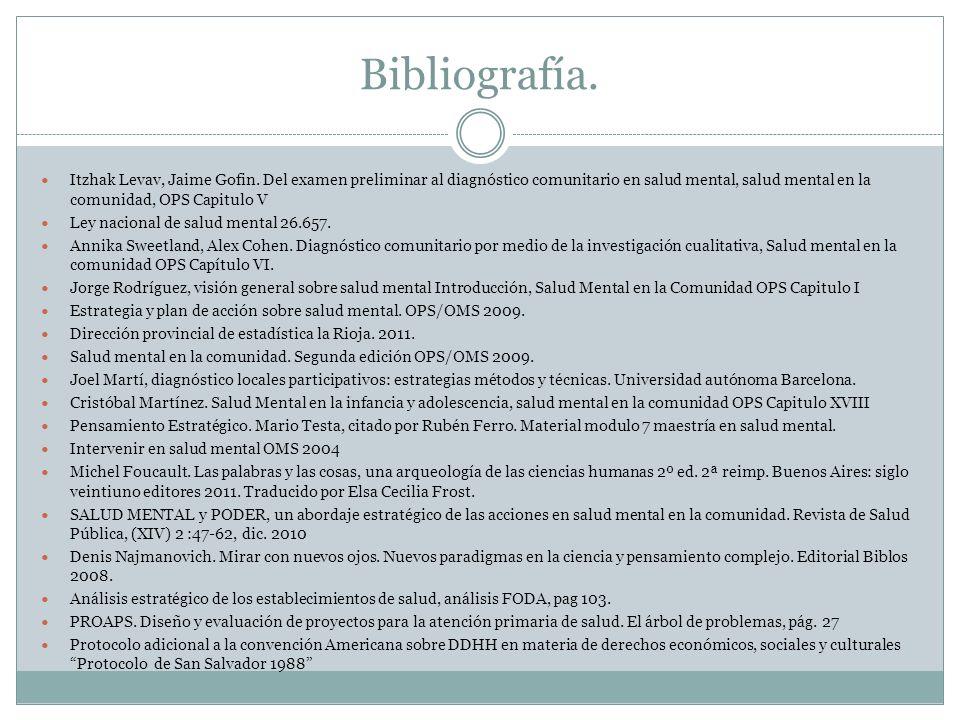 Bibliografía. Itzhak Levav, Jaime Gofin. Del examen preliminar al diagnóstico comunitario en salud mental, salud mental en la comunidad, OPS Capitulo