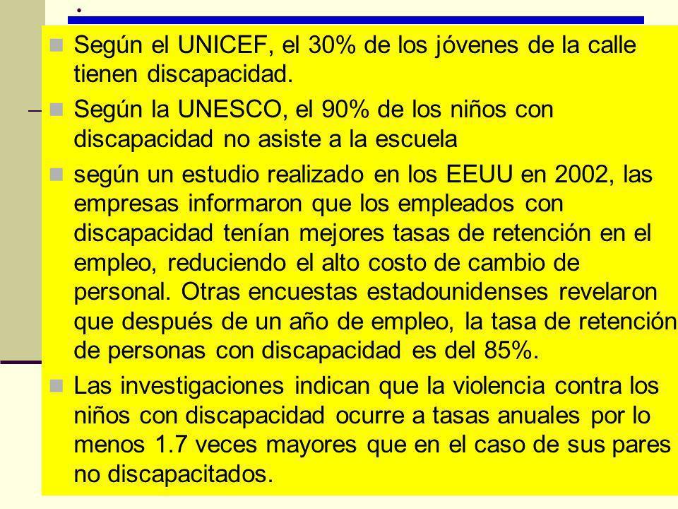 . Según el UNICEF, el 30% de los jóvenes de la calle tienen discapacidad. Según la UNESCO, el 90% de los niños con discapacidad no asiste a la escuela