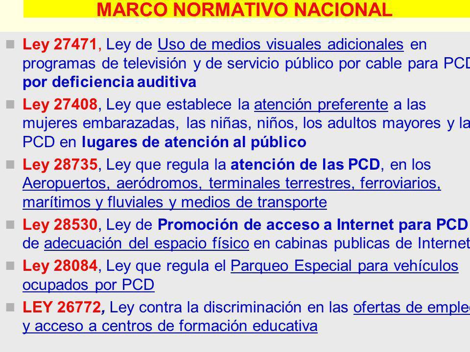 MARCO NORMATIVO NACIONAL Ley 27471, Ley de Uso de medios visuales adicionales en programas de televisión y de servicio público por cable para PCD por