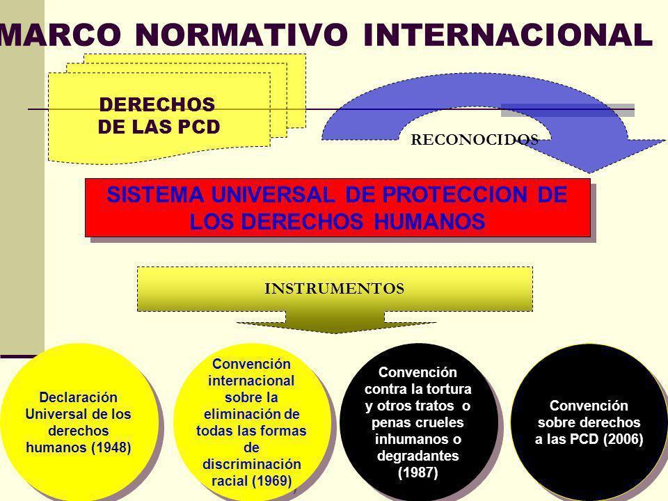 MARCO NORMATIVO INTERNACIONAL Convención sobre derechos a las PCD (2006) Convención internacional sobre la eliminación de todas las formas de discrimi