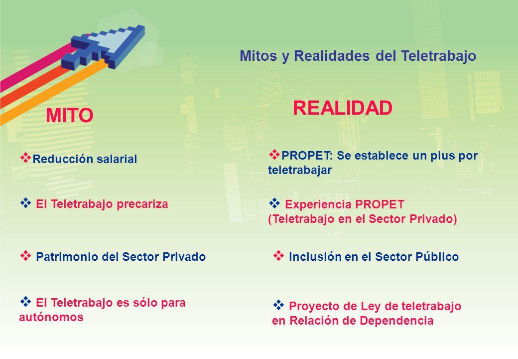 El Teletrabajo precariza El Teletrabajo es sólo para autónomos Patrimonio del Sector Privado Reducción salarial MITO REALIDAD Experiencia PROPET (Tele