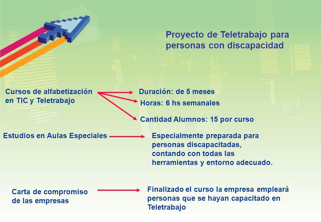 Cursos de alfabetización en TIC y Teletrabajo Duración: de 5 meses Estudios en Aulas EspecialesEspecialmente preparada para personas discapacitadas, c