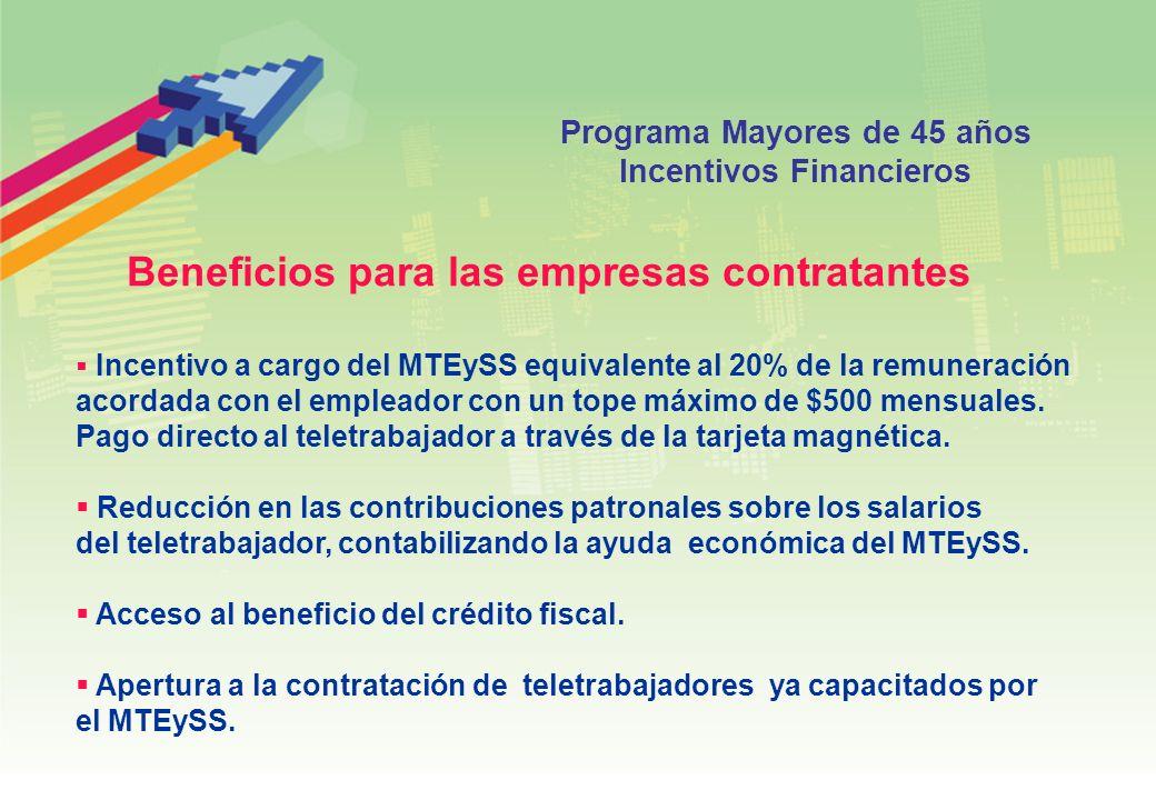 Beneficios para las empresas contratantes Incentivo a cargo del MTEySS equivalente al 20% de la remuneración acordada con el empleador con un tope máx
