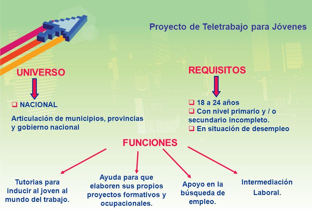 NACIONAL 18 a 24 años Con nivel primario y / o secundario incompleto. En situación de desempleo Articulación de municipios, provincias y gobierno naci