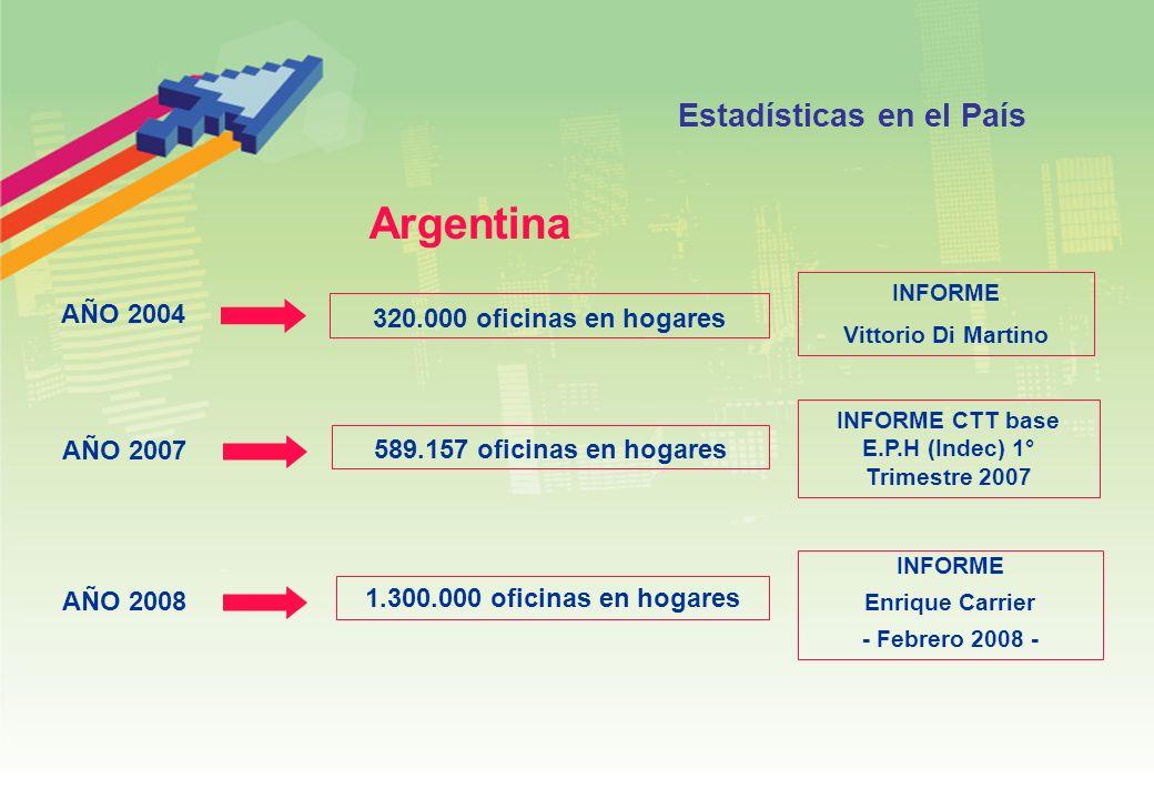 Proliferación de Trabajadores conectados a través de las TICS Penetración del Teletrabajo: 5,86% de la población empleada Año 2007 26,7% residen en la Ciudad Autónoma de Buenos Aires 12,5% 30,8% 51,6% 8,4% Varón 5,6% 48,3% 8,9% 33,9% Mujer 44,7% alcanzó un nivel educativo universitario completo 14 / 24 años (*) 25 / 44 años 45 / 64 años 65 años y más (*) La OIT considera que una persona es económicamente activa desde los 14 años.