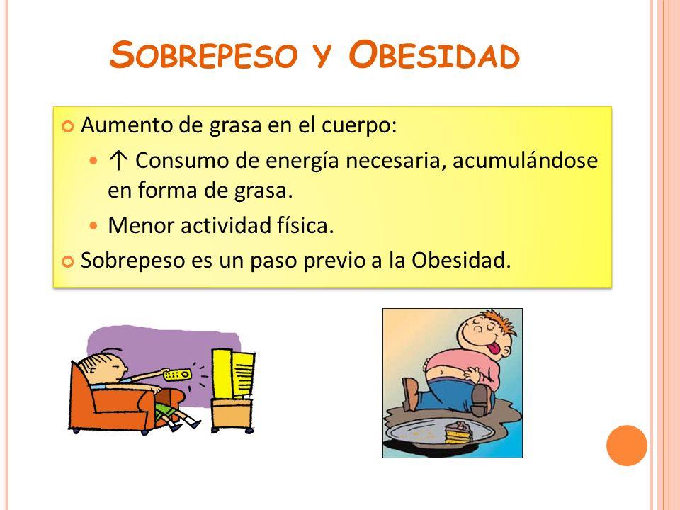 S OBREPESO Y O BESIDAD Aumento de grasa en el cuerpo: Consumo de energía necesaria, acumulándose en forma de grasa. Menor actividad física. Sobrepeso