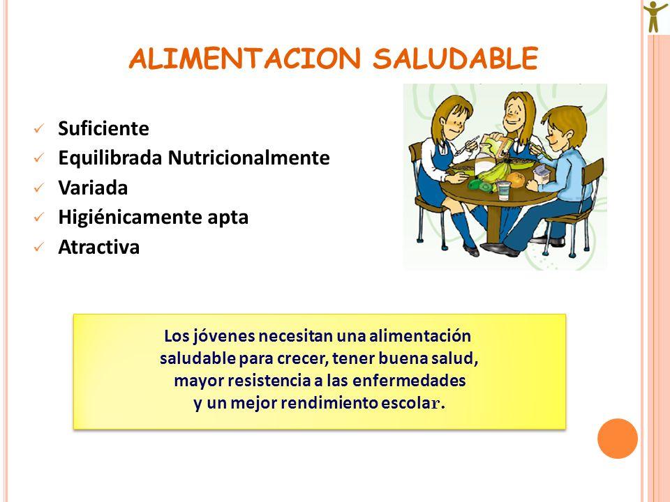 ALIMENTACION SALUDABLE Suficiente Equilibrada Nutricionalmente Variada Higiénicamente apta Atractiva Los jóvenes necesitan una alimentación saludable
