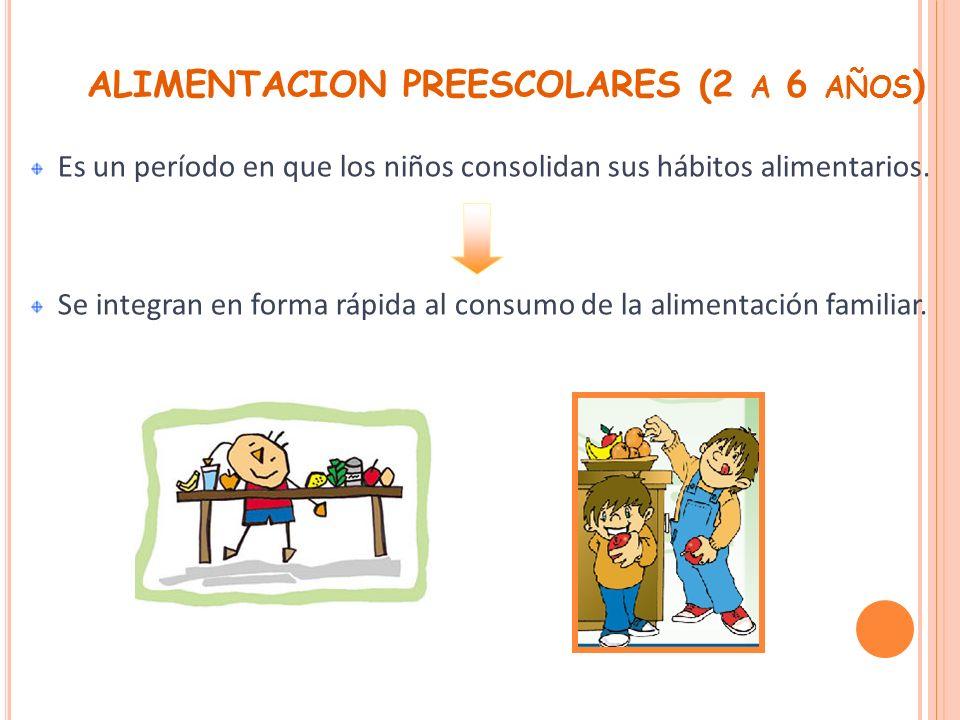 ALIMENTACION PREESCOLARES (2 A 6 AÑOS ) Es un período en que los niños consolidan sus hábitos alimentarios. Se integran en forma rápida al consumo de