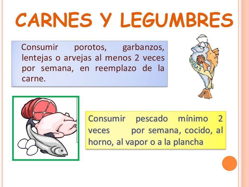 CARNES Y LEGUMBRES Consumir porotos, garbanzos, lentejas o arvejas al menos 2 veces por semana, en reemplazo de la carne. Consumir pescado mínimo 2 ve