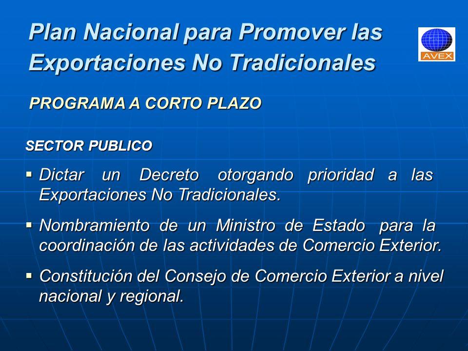 INFORMACION DE LA ASOCIACION VENEZOLANA DE EXPORTADORES Centro Comercial Concresa, Piso 2, Oficina 435, Prados del Este, Caracas Teléfonos: (0212) 979.08.24 / 979.50.42 Fax: (0212) 979.45.42 E-mail: info@avex.com.veinfo@avex.com.ve Web Site: www.avex.com.vewww.avex.com.ve