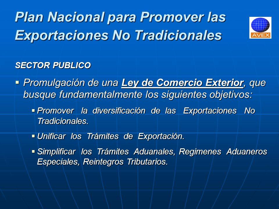 Plan Nacional para Promover las Exportaciones No Tradicionales SECTOR PUBLICO Adecuación de las Aduanas (SIDUNEA).