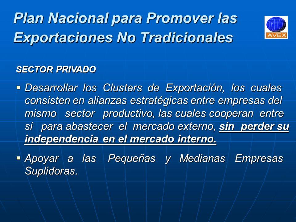 PRINCIPALES LOGROS DE NUESTRA ASOCIACION Apertura de nuestras Oficinas de Representación en el exterior: Canadá, Estados Unidos y Chile.