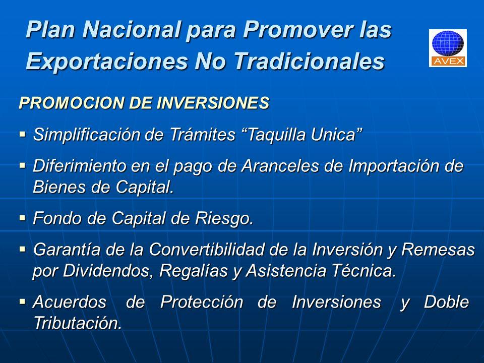 Plan Nacional para Promover las Exportaciones No Tradicionales PROMOCION DE INVERSIONES Flexibilización de la Ley del Trabajo.