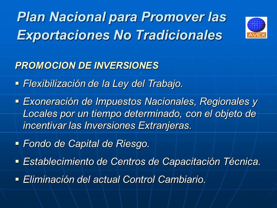 FACTORES DE ÉXITO PARA LA PROMOCION DE EXPORTACIONES CASO MEXICANO