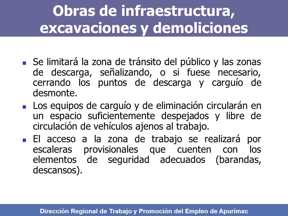 Obras de infraestructura, excavaciones y demoliciones Se limitará la zona de tránsito del público y las zonas de descarga, señalizando, o si fuese necesario, cerrando los puntos de descarga y carguío de desmonte.
