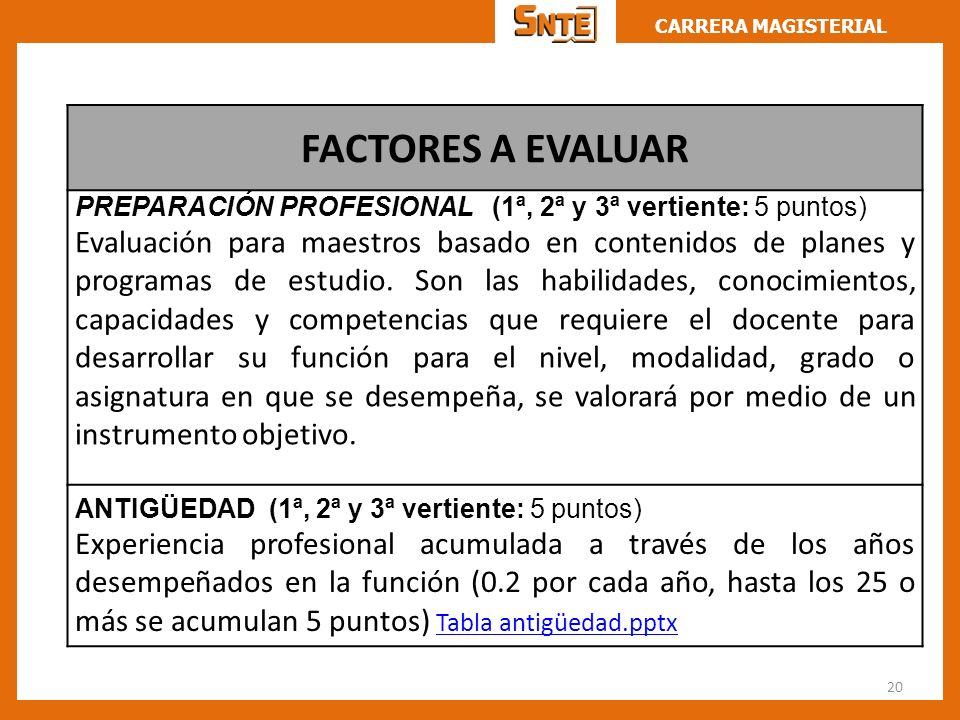 CARRERA MAGISTERIAL 20 FACTORES A EVALUAR PREPARACIÓN PROFESIONAL (1ª, 2ª y 3ª vertiente: 5 puntos) Evaluación para maestros basado en contenidos de p