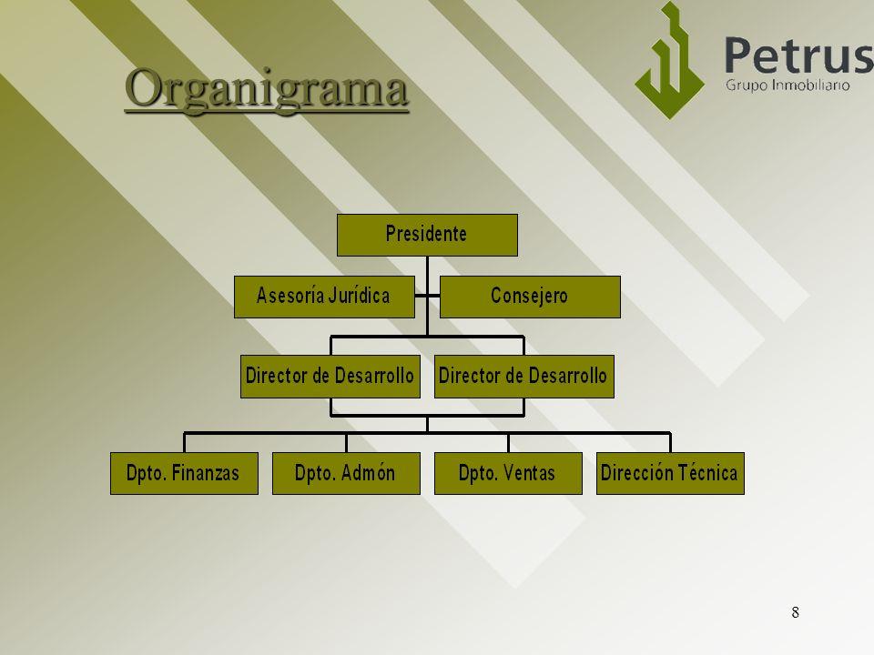 8 Organigrama