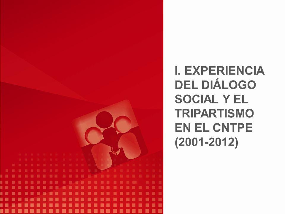 INSTITUCIONALIZACIÓN DEL DIÁLOGO SOCIAL El Consejo Nacional de Trabajo y Promoción de Empleo es un mecanismo de diálogo social y concertación de políticas en materia de trabajo, promoción del empleo y capacitación laboral y de protección social para el desarrollo nacional y regional.