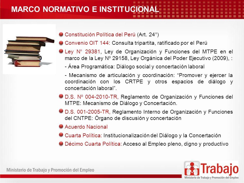 CONFORMACIÓN DEL CNTPE SECTOR EMPLEADORSECTOR TRABAJADOR SECTOR GUBERNAMENTAL CONFEDERACIÓN NACIONAL DE INSTITUCIONES EMPRESARIALES PRIVADAS (CONFIEP) SOCIEDAD NACIONAL DE INDUSTRIAS (SNI) CÁMARA DE COMERCIO DE LIMA (CCL) ASOCIACIÓN DE PEQUEÑOS Y MEDIANOS INDUSTRIALES DEL PERÚ (APEMIPE) CONFEDERACIÓN GENERAL DE TRABAJADORES DEL PERÚ (CGTP) CENTRAL UNITARIA DE TRABAJADORES DEL PERÚ (CUT) CONFEDERACIÓN DE TRABAJADORES DEL PERÚ (CTP) CENTRAL AUTÓNOMA DE TRABAJADORES DEL PERÚ (CATP) MINISTRO DE TRABAJO Y PROMOCIÓN DEL EMPLEO
