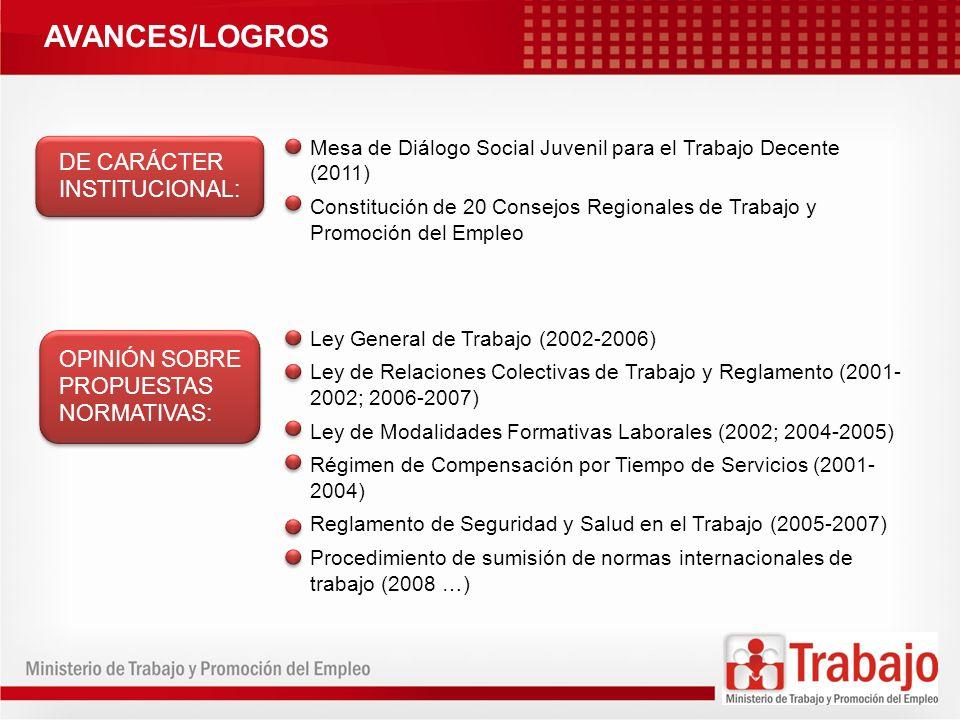 24 empresas del sector privado ofertaron más de 360 vacantes de trabajo (Lambayeque) 24 entidades educativas, ofrecieron 120 medias becas, 20 becas integrales y 50 bonos educativos, considerando además, orientación vocacional a miles de adolescentes (escolares de 4to.