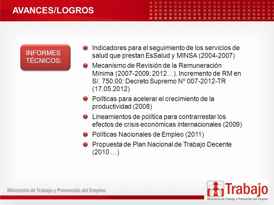 AGENDA CNTPE: PROGRAMA NACIONAL DE TRABAJO DECENTE Agenda tripartita (con objetivos específicos).