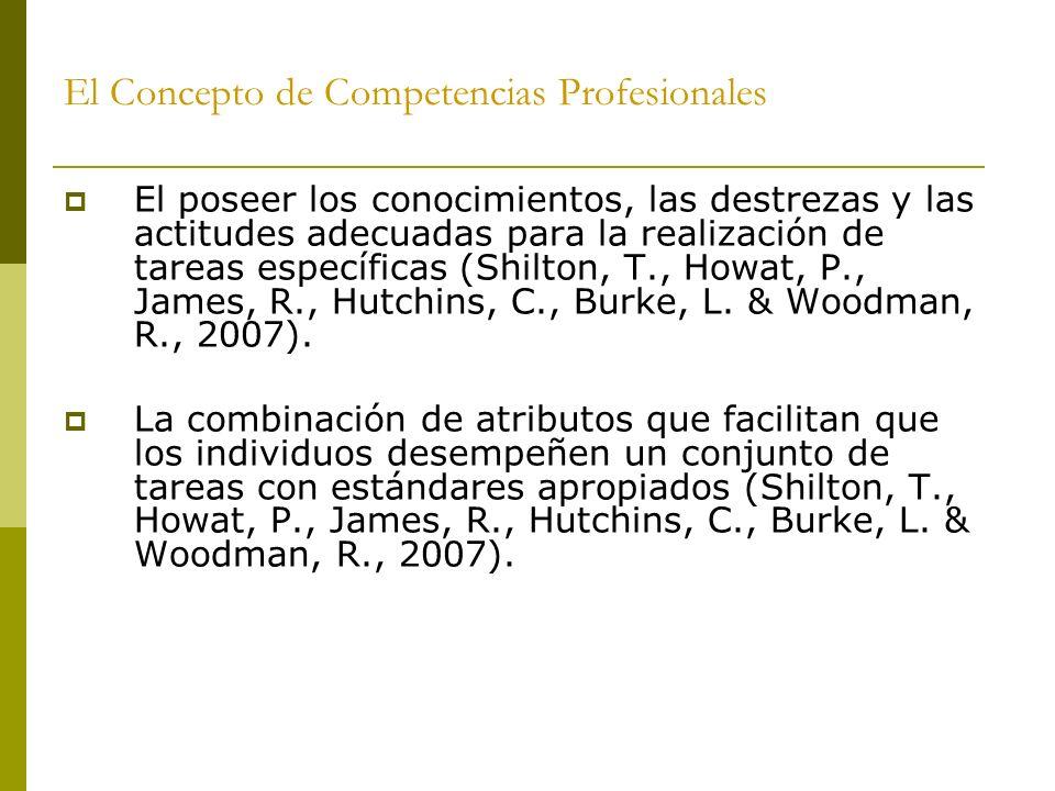 El Concepto de Competencias Profesionales El poseer los conocimientos, las destrezas y las actitudes adecuadas para la realización de tareas específic