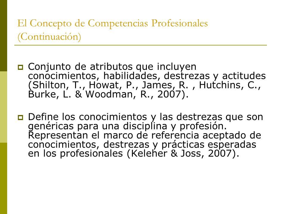 El Concepto de Competencias Profesionales (Continuación) Conjunto de atributos que incluyen conocimientos, habilidades, destrezas y actitudes (Shilton