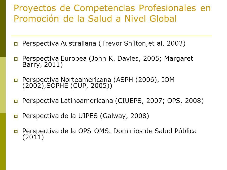 Proyectos de Competencias Profesionales en Promoción de la Salud a Nivel Global Perspectiva Australiana (Trevor Shilton,et al, 2003) Perspectiva Europ