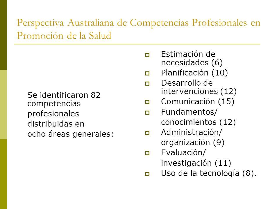 Perspectiva Australiana de Competencias Profesionales en Promoción de la Salud Se identificaron 82 competencias profesionales distribuidas en ocho áre