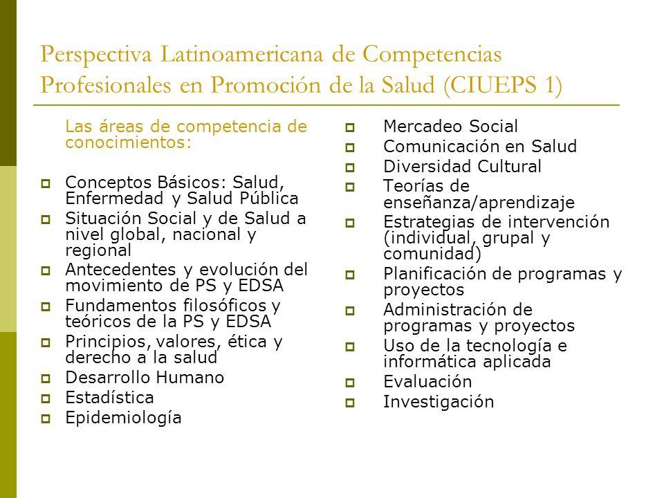 Perspectiva Latinoamericana de Competencias Profesionales en Promoción de la Salud (CIUEPS 1) Las áreas de competencia de conocimientos: Conceptos Bás