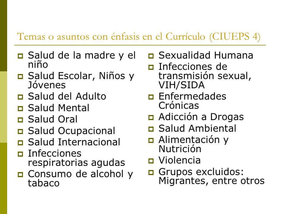 Temas o asuntos con énfasis en el Currículo (CIUEPS 4) Salud de la madre y el niño Salud Escolar, Niños y Jóvenes Salud del Adulto Salud Mental Salud