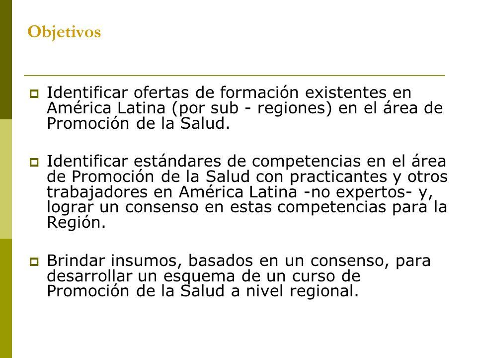 Objetivos Identificar ofertas de formación existentes en América Latina (por sub - regiones) en el área de Promoción de la Salud. Identificar estándar
