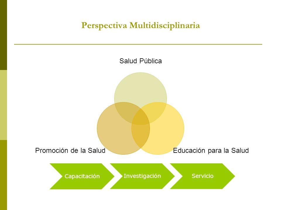 Objetivos Identificar ofertas de formación existentes en América Latina (por sub - regiones) en el área de Promoción de la Salud.