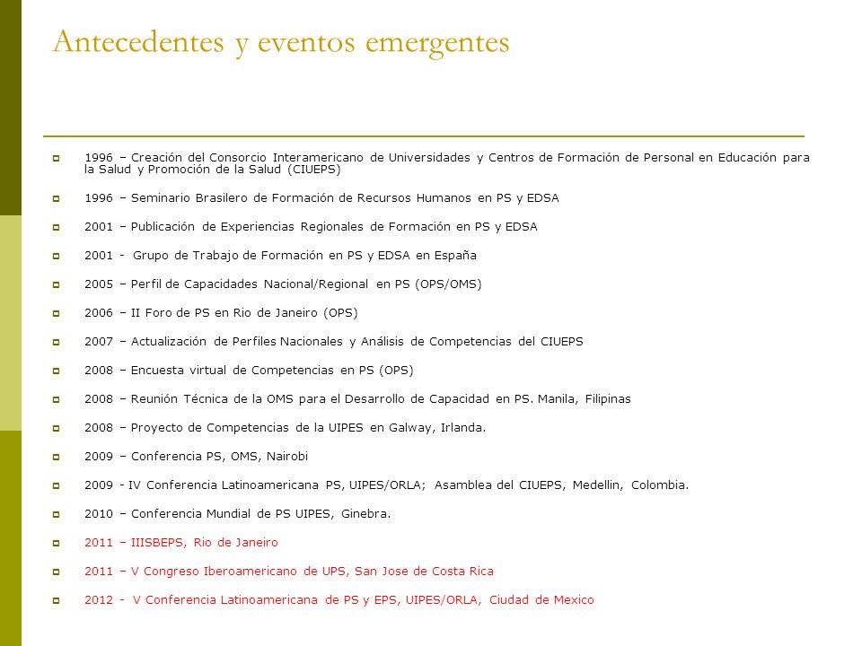 Necesidades Identificadas desde la Experiencia Regional y Global… OPS II Foro de Promoción de la Salud en Rio de Janeiro, Agosto 2006 y III Foro en Nueva York, Octubre 2010.