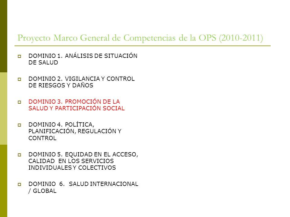 Proyecto Marco General de Competencias de la OPS (2010-2011) DOMINIO 1. ANÁLISIS DE SITUACIÓN DE SALUD DOMINIO 2. VIGILANCIA Y CONTROL DE RIESGOS Y DA