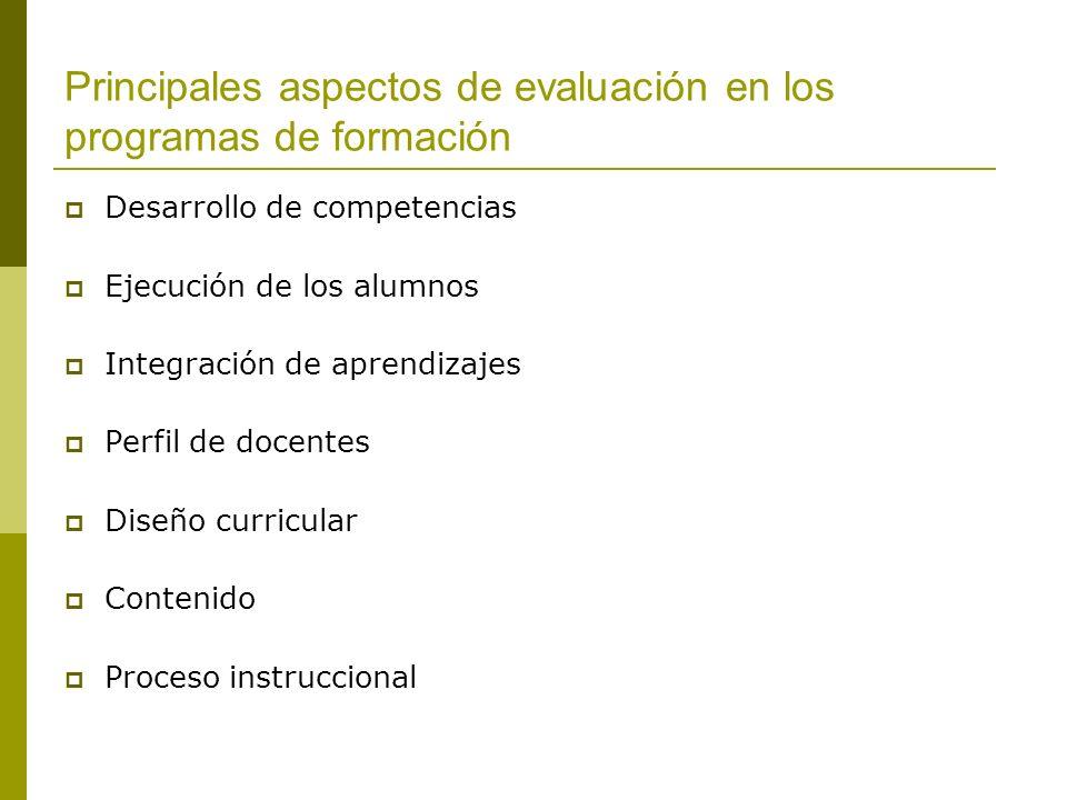 Principales aspectos de evaluación en los programas de formación Desarrollo de competencias Ejecución de los alumnos Integración de aprendizajes Perfi