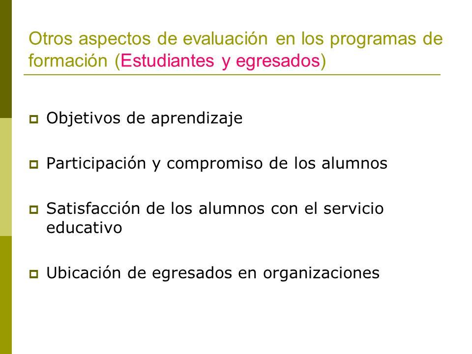 Otros aspectos de evaluación en los programas de formación (Estudiantes y egresados) Objetivos de aprendizaje Participación y compromiso de los alumno