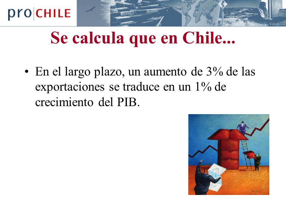 Se calcula que en Chile...