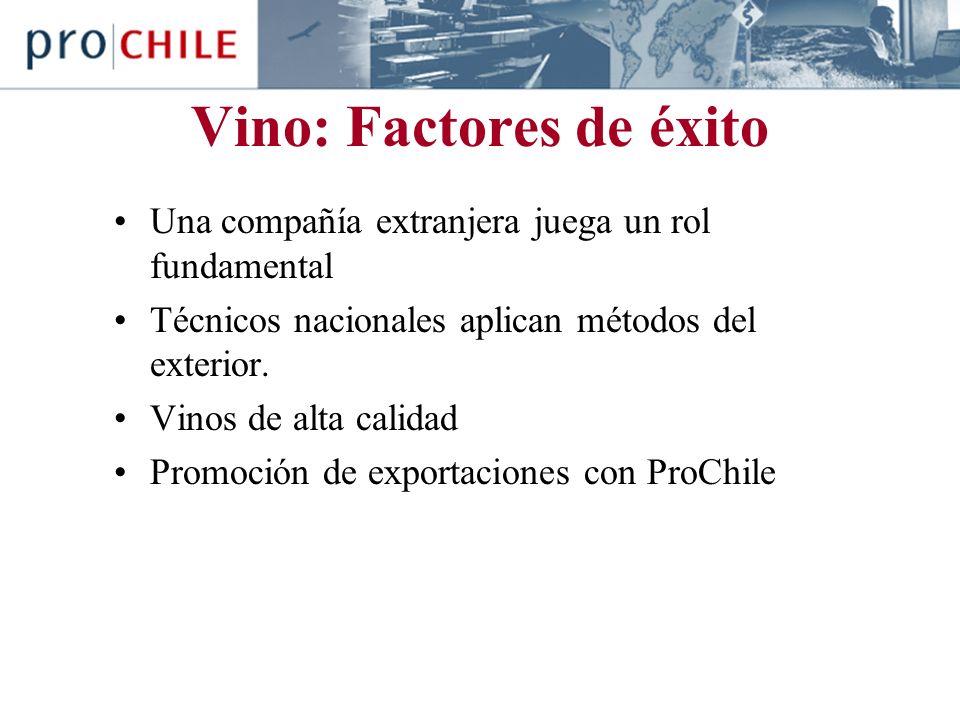 Vino: Factores de éxito Una compañía extranjera juega un rol fundamental Técnicos nacionales aplican métodos del exterior.