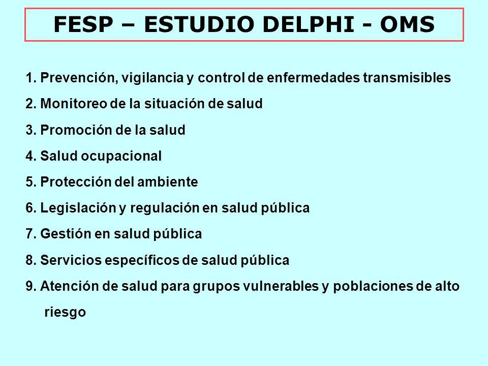 FESP – NPHPSP 1.Evaluación 2. Desarrollo de Políticas 3.