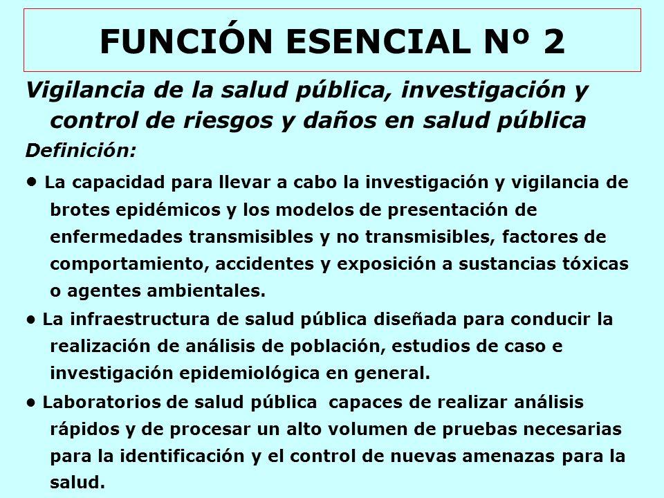 FUNCIÓN ESENCIAL Nº 2 Vigilancia de la salud pública, investigación y control de riesgos y daños en salud pública Definición (continuación): El desarrollo de programas activos de vigilancia epidemiológica y de control de enfermedades infecciosas.