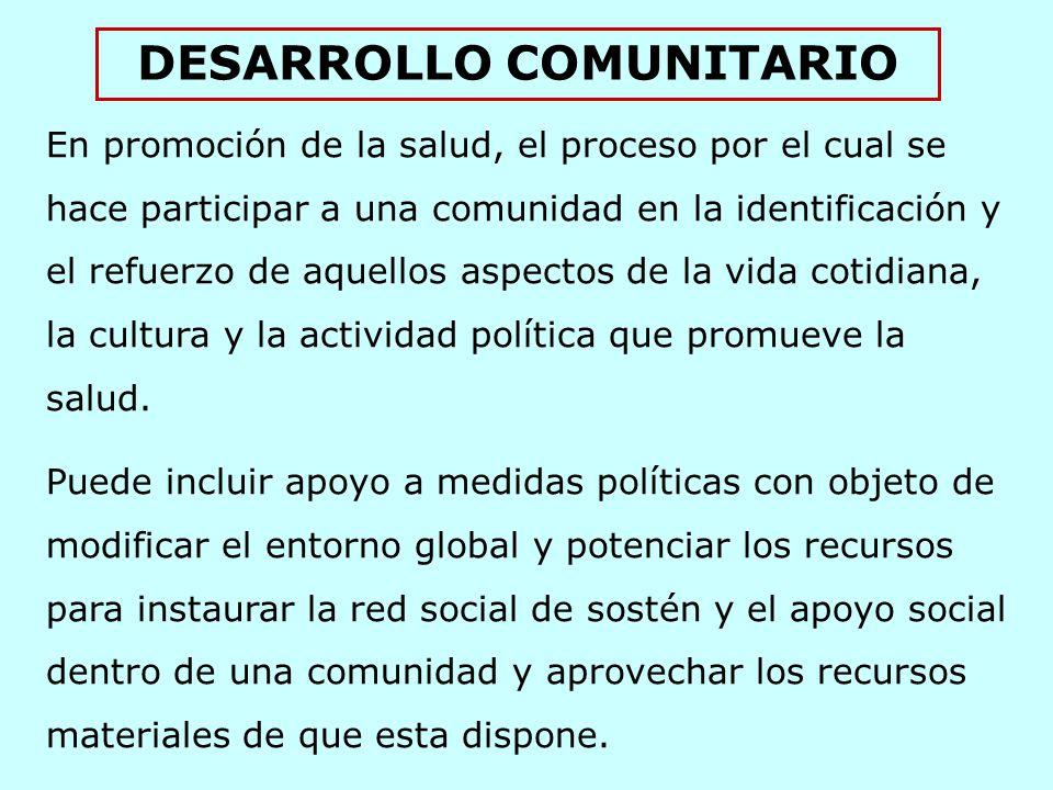 1. CAMPO DE INVESTIGACIÓN 2. ESPACIO PARA LA ACCIÓN SALUD PÚBLICA