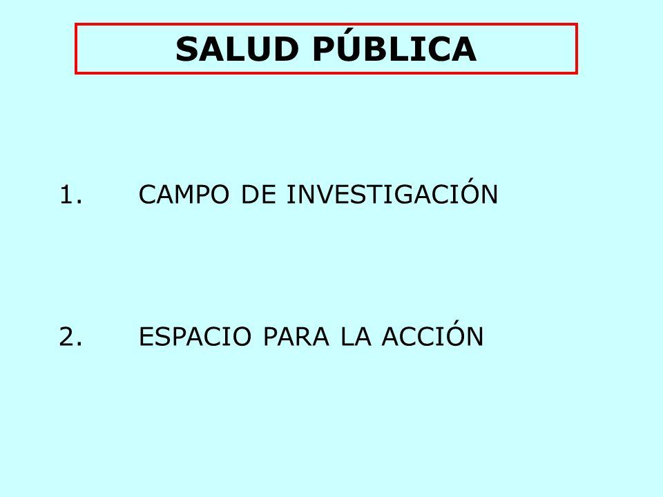 INVESTIGACIÓN EN SALUD INVESTIGACIÓN BIOMÉDICA INVESTIGACIÓN CLÍNICA INVESTIGACIÓN EN SALUD PÚBLICA - EPIDEMIOLÓGICA: POR DETERMINANTES O CONSECUENCIAS - EN SISTEMAS DE SALUD : - ORGANIZACIÓN * SERVICIOS Y RECURSOS - POLÍTICAS DE SALUD