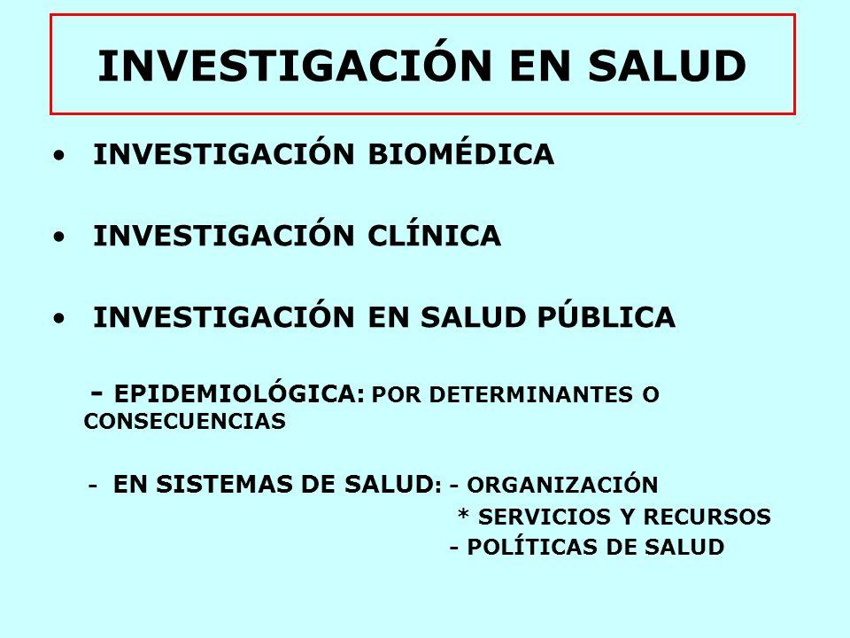 ACCIONES EN SALUD PÚBLICA SON ESFUERZOS SISTEMÁTICOS PARA IDENTIFICACIÓN DE NECESIDADES DE LA SALUD Y LA ORGANIZACIÓN DE SERVICIOS INTEGRALES CON UNA BASE DEFINIDA DE POBLACIÓN REQUIERE INFORMACIÓN Y RECURSOS INCLUYE: ORGANIZACIÓN DE PERSONAL E INSTALACIONES A FIN DE PROPORCIONAR SERVICIOS DE SALUD PARA: PROMOCIÓN DE LA SALUD PREVENCIÓN, DIAGNÓSTICO Y TRATAMIENTO DE ENFERMEDAD REHABILITACIÓN FÍSICA – PSÍQUICA – SOCIAL - VOCACIONAL