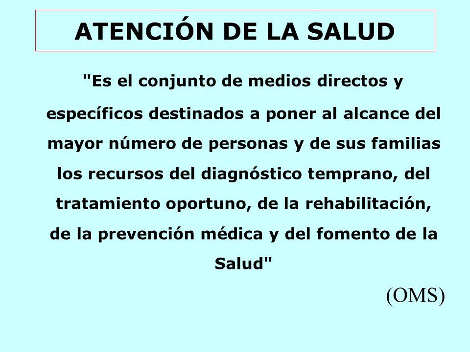 ATENCIÓN DE LA SALUD A) Oportuna: otorgada en el momento y circunstancia en que su acción logre prevenir un daño, tal como lo descrito en el capítulo referido a Niveles de Prevención.
