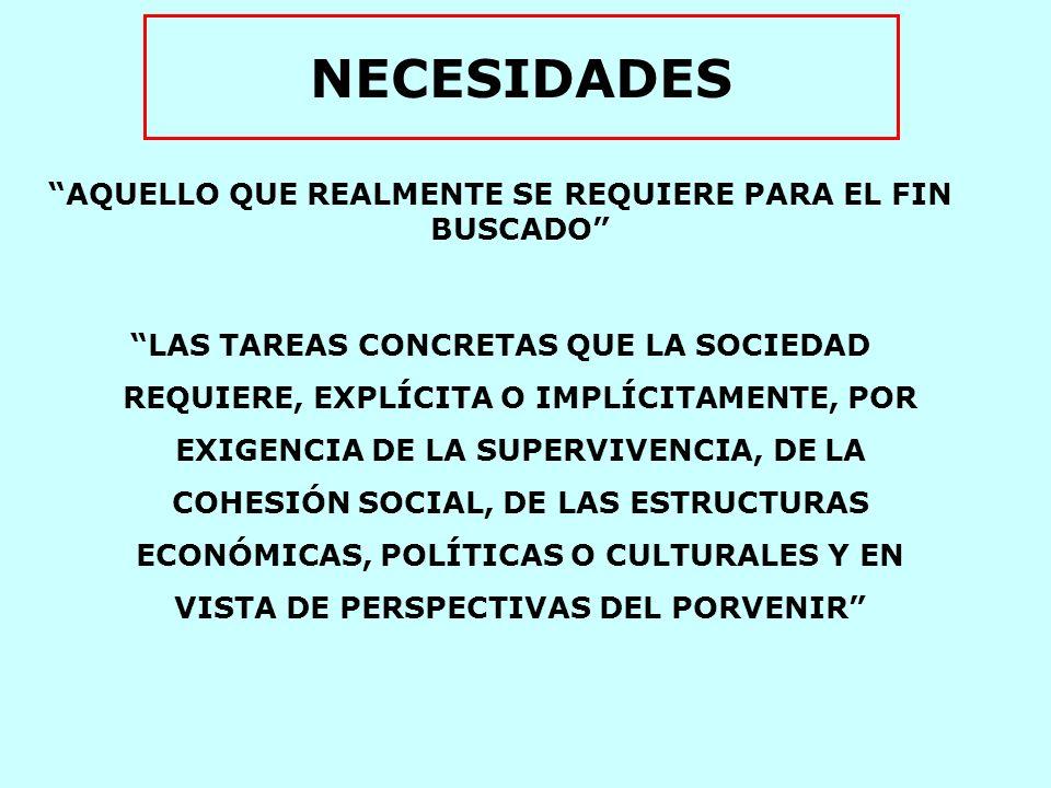 NECESIDADES CONDICIONES DE SALUD Y ENFERMEDAD QUE REQUIEREN DE ATENCION ES UNA CONSTRUCCION SOCIAL NECESIDADES OBJETIVAS =/= NECESIDADES SENTIDAS