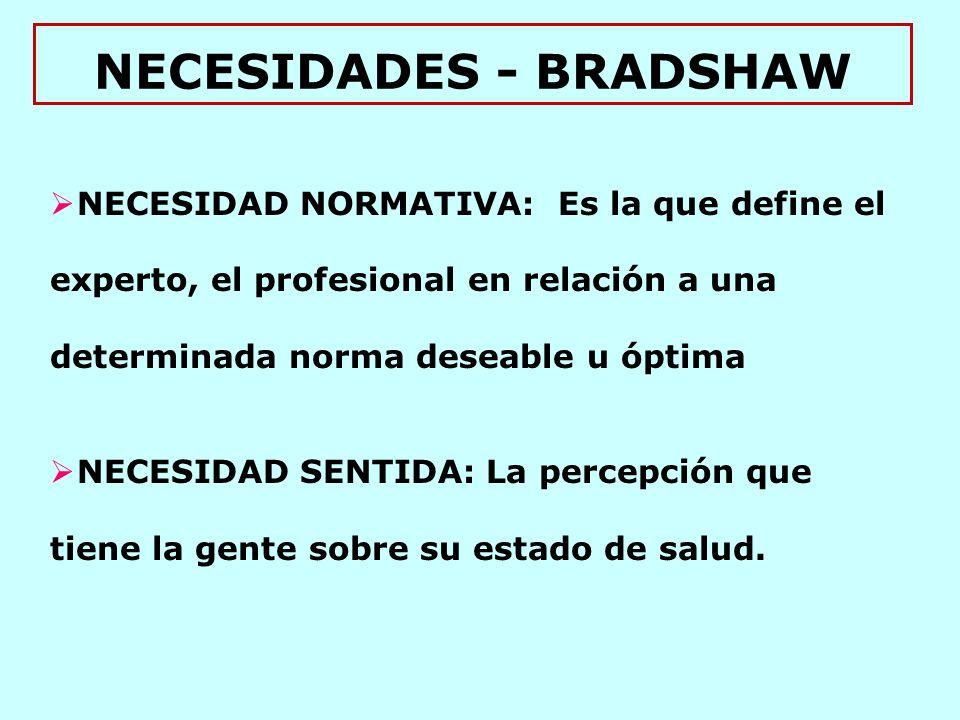 NECESIDADES - BRADSHAW NECESIDAD EXPRESADA: es la necesidad sentida que finaliza en un proceso de búsqueda de servicios.