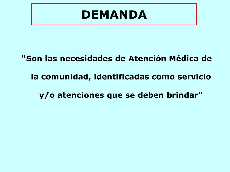 DEMANDA a)Espontánea: es el requerimiento que expresa la población en forma directa para su necesidad de atención.