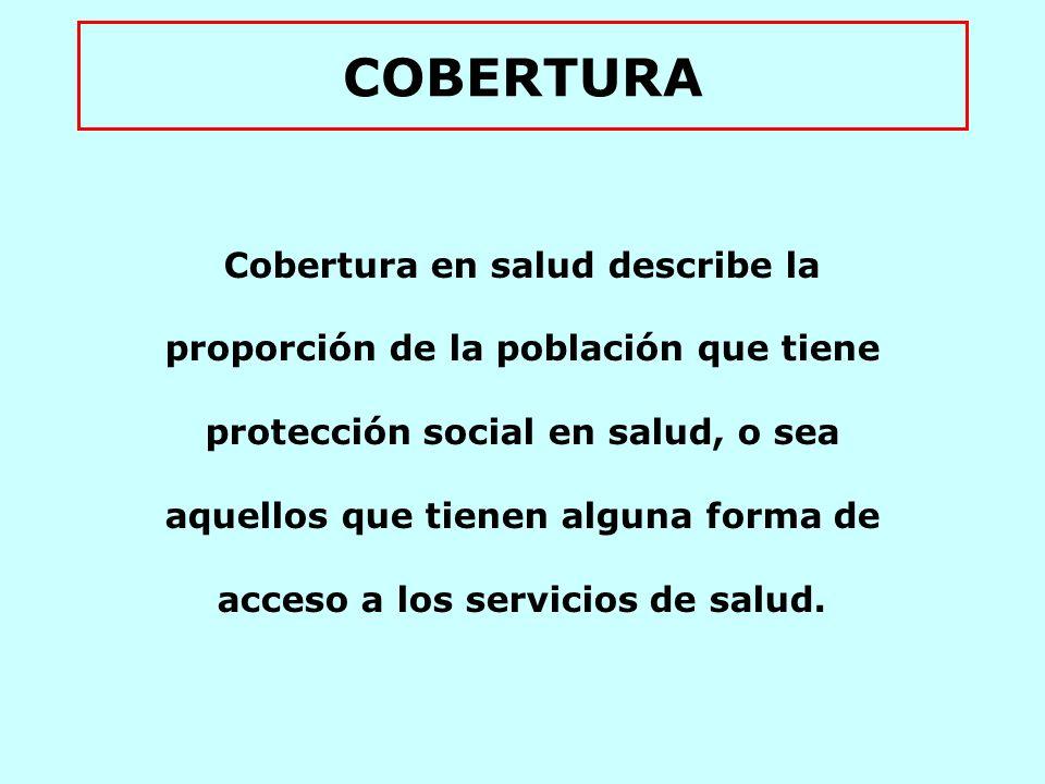 COBERTURA Es el número de personas, expresado en porcentaje, que recibe acciones de atención médica normatizada en un área determinada.